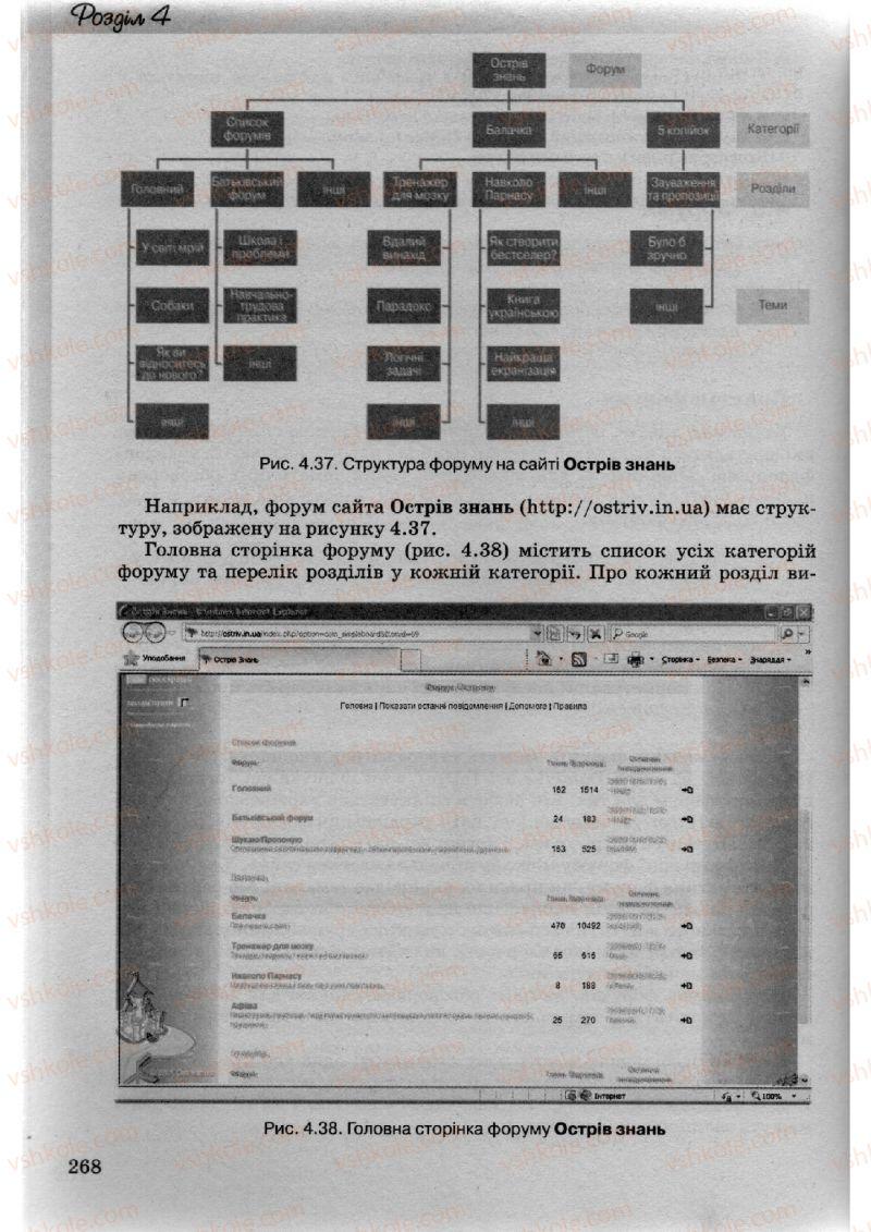 Страница 268 | Учебник Інформатика 10 класс Й.Я. Ривкінд, Т.І. Лисенко, Л.А. Чернікова, В.В. Шакотько 2010 Академічний, профільний рівні