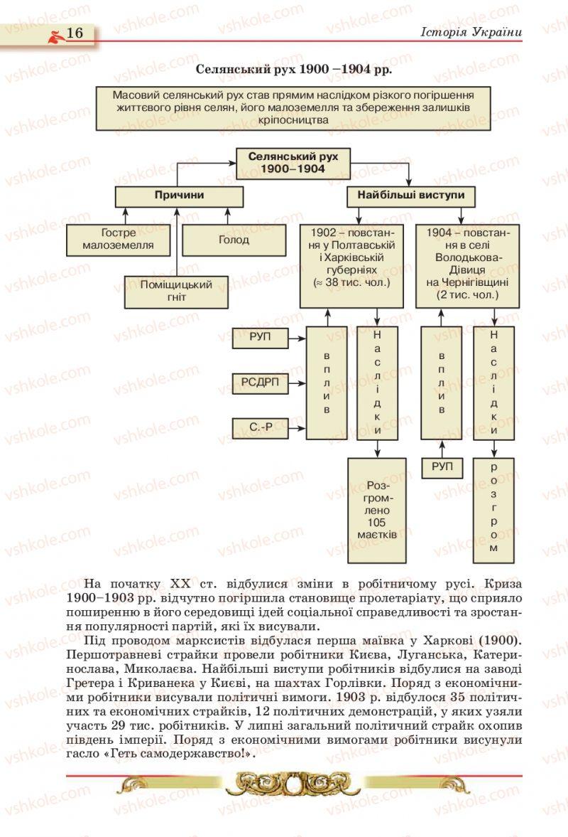 Страница 16 | Учебник Історія України 10 класс О.П. Реєнт, О.В. Малій 2010