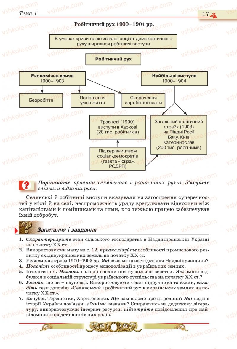 Страница 17 | Учебник Історія України 10 класс О.П. Реєнт, О.В. Малій 2010