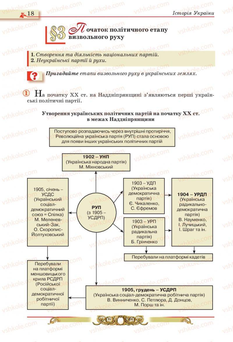 Страница 18 | Учебник Історія України 10 класс О.П. Реєнт, О.В. Малій 2010