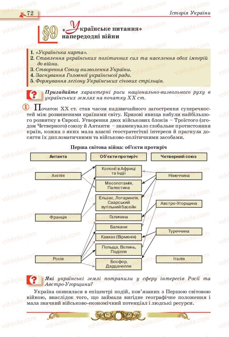Страница 72 | Учебник Історія України 10 класс О.П. Реєнт, О.В. Малій 2010