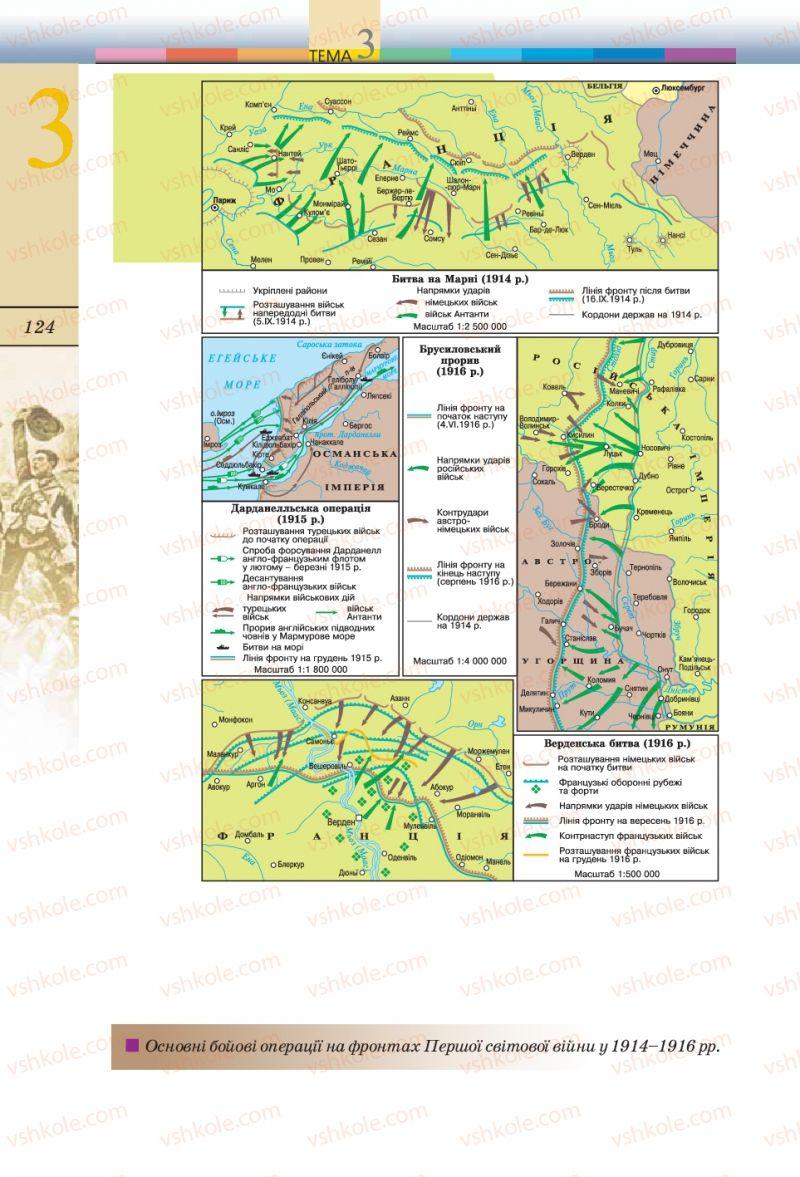 Страница 124 | Учебник Всесвітня історія 10 класс Т.В. Ладиченко, С.О. Осмоловський 2010