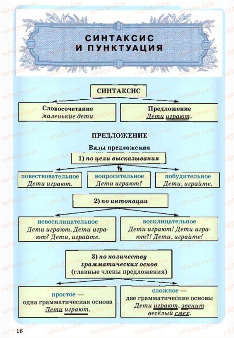 Страница 16 | Учебник Русский язык 5 класс А.Н. Рудяков, Т.Я. Фролова 2013