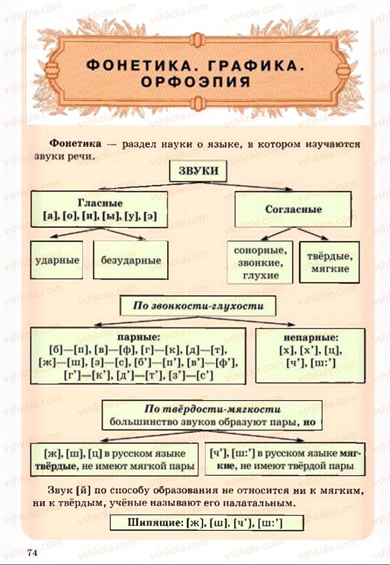 Страница 74 | Учебник Русский язык 5 класс А.Н. Рудяков, Т.Я. Фролова 2013