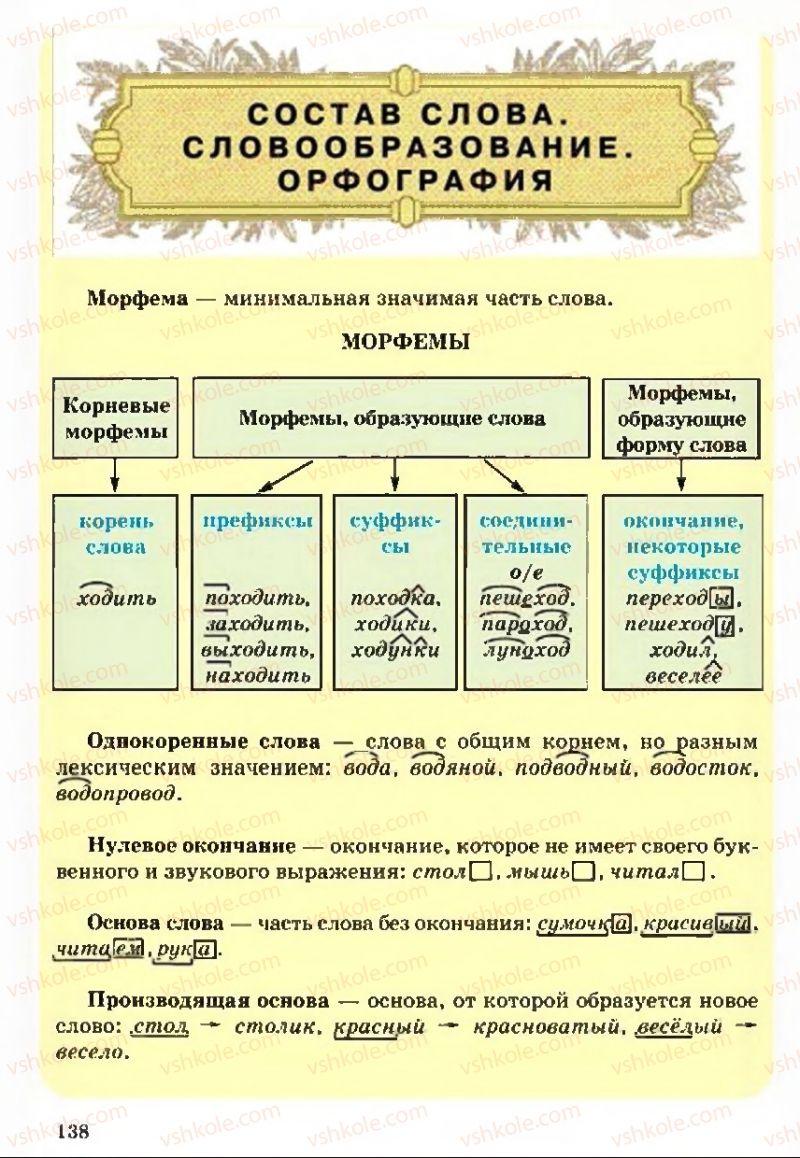Страница 138 | Учебник Русский язык 5 класс А.Н. Рудяков, Т.Я. Фролова 2013