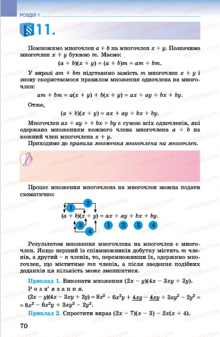 Страница 70 | Учебник Алгебра 7 класс О.С. Істер 2015