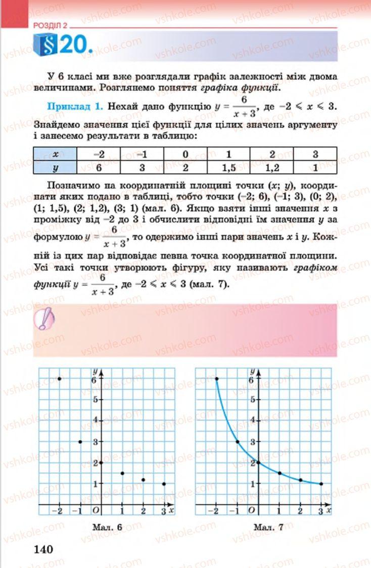 Страница 140 | Учебник Алгебра 7 класс О.С. Істер 2015