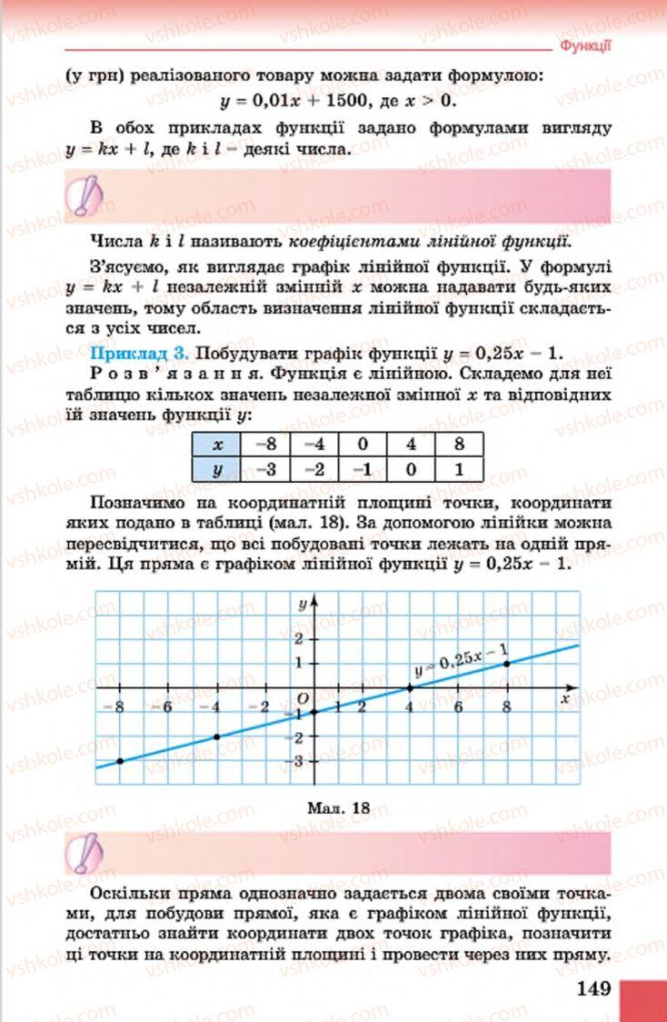 Страница 149 | Учебник Алгебра 7 класс О.С. Істер 2015