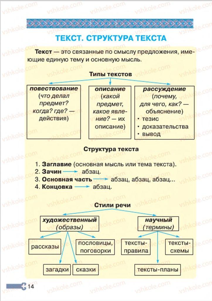 Страница 14 | Учебник Русский язык 4 класс А.Н. Рудяков, И.Л. Челышева 2015
