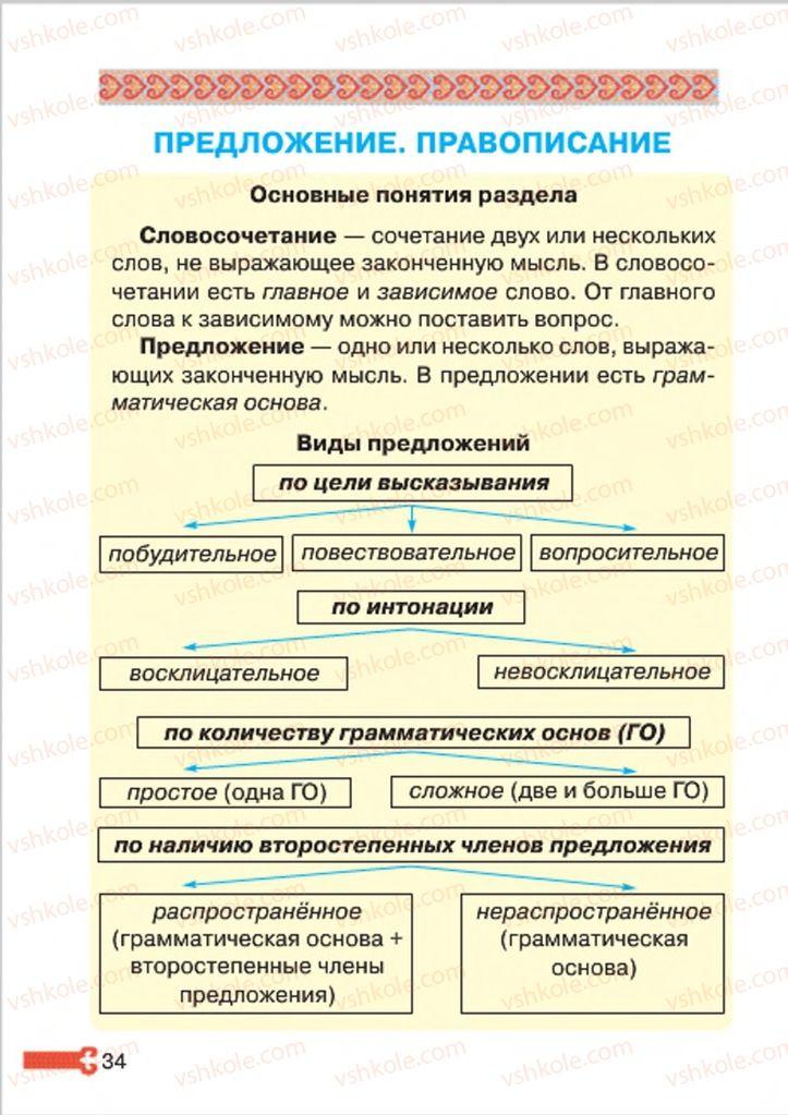Страница 34 | Учебник Русский язык 4 класс А.Н. Рудяков, И.Л. Челышева 2015