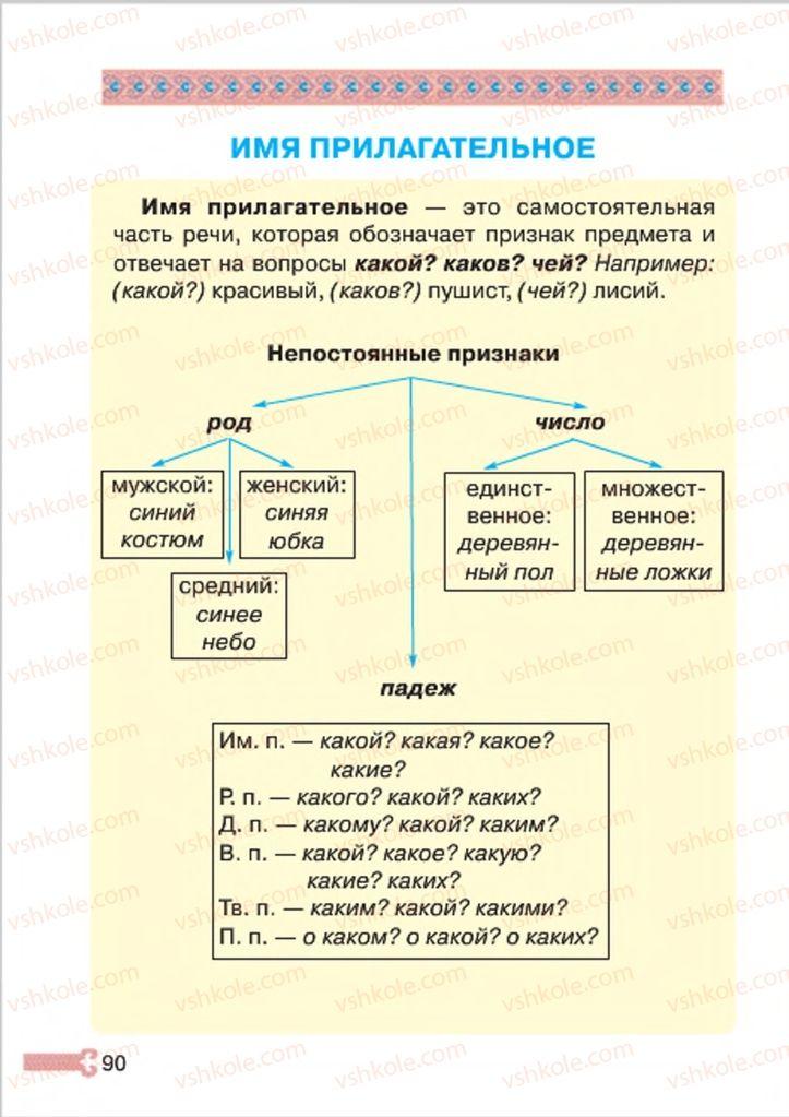Страница 90 | Учебник Русский язык 4 класс А.Н. Рудяков, И.Л. Челышева 2015