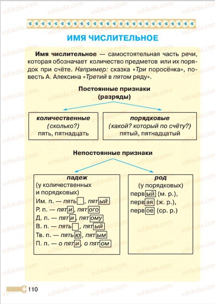 Страница 110 | Учебник Русский язык 4 класс А.Н. Рудяков, И.Л. Челышева 2015