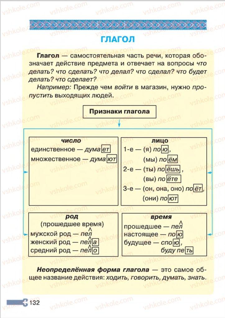 Страница 132 | Учебник Русский язык 4 класс А.Н. Рудяков, И.Л. Челышева 2015