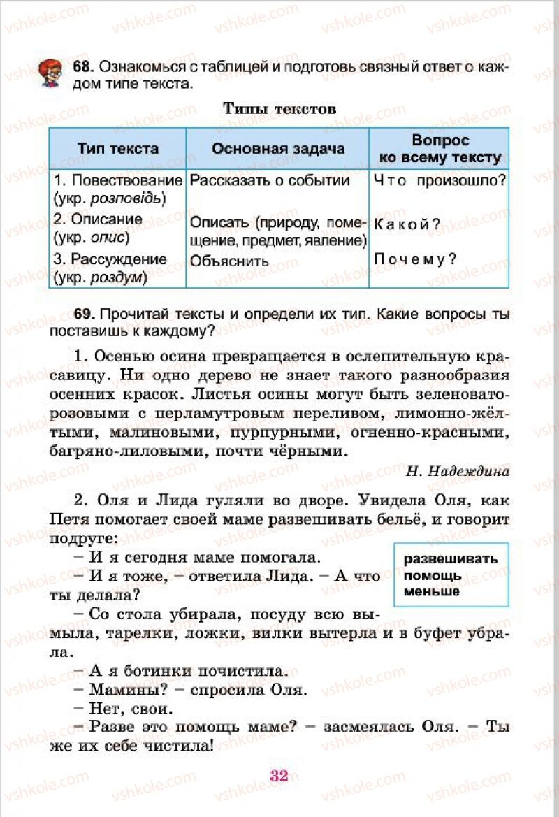 Страница 32   Учебник Русский язык 4 класс Е.И. Самонова, В.И. Стативка, Т.М. Полякова 2015