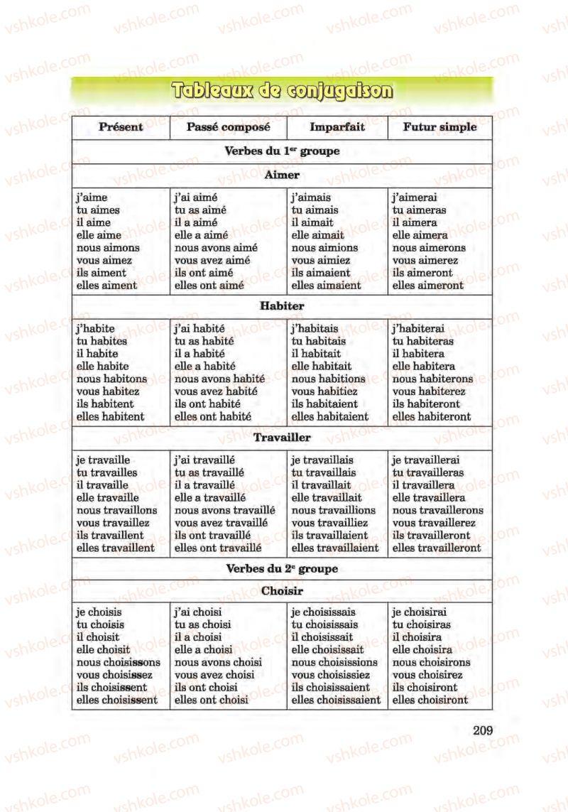 Страница 209 | Учебник Французька мова 6 класс Ю.М. Клименко 2014 Поглиблене вивчення