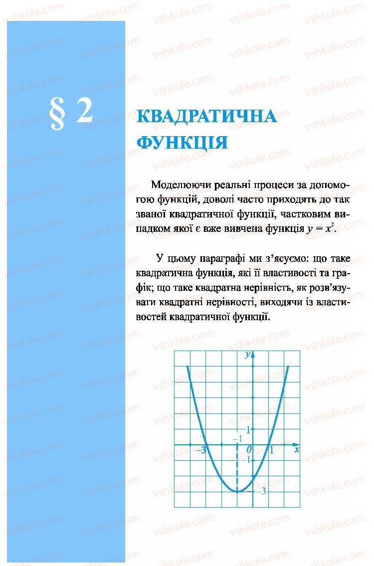 Страница 55 | Учебник Алгебра 9 класс В.Р. Кравчук, Г.М. Янченко, М.В. Підручна 2009