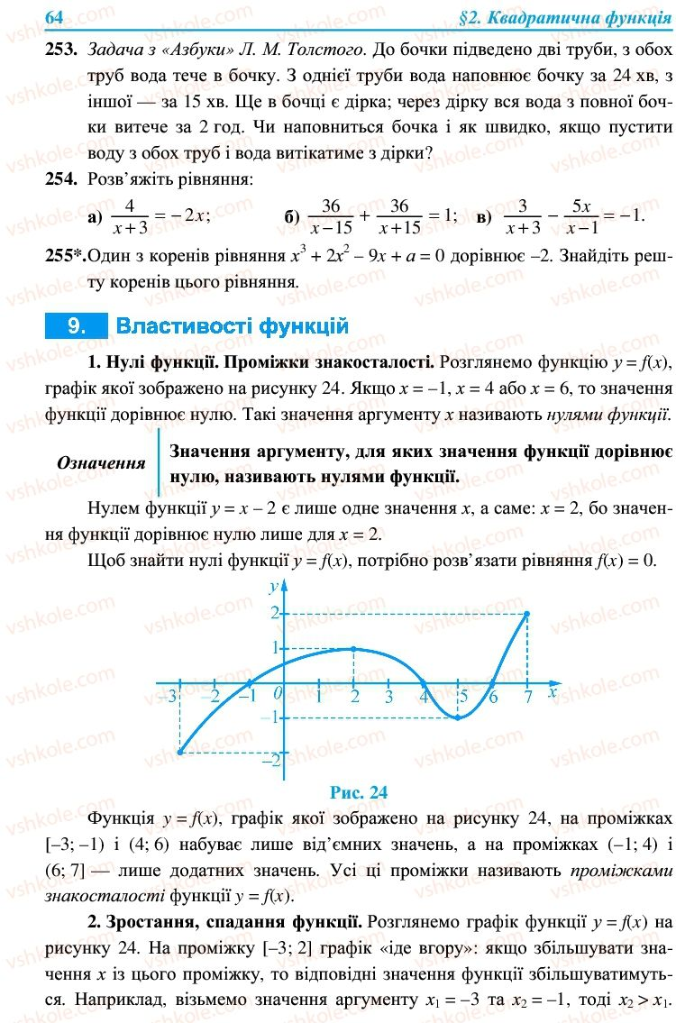 Страница 64   Учебник Алгебра 9 класс В.Р. Кравчук, Г.М. Янченко, М.В. Підручна 2009