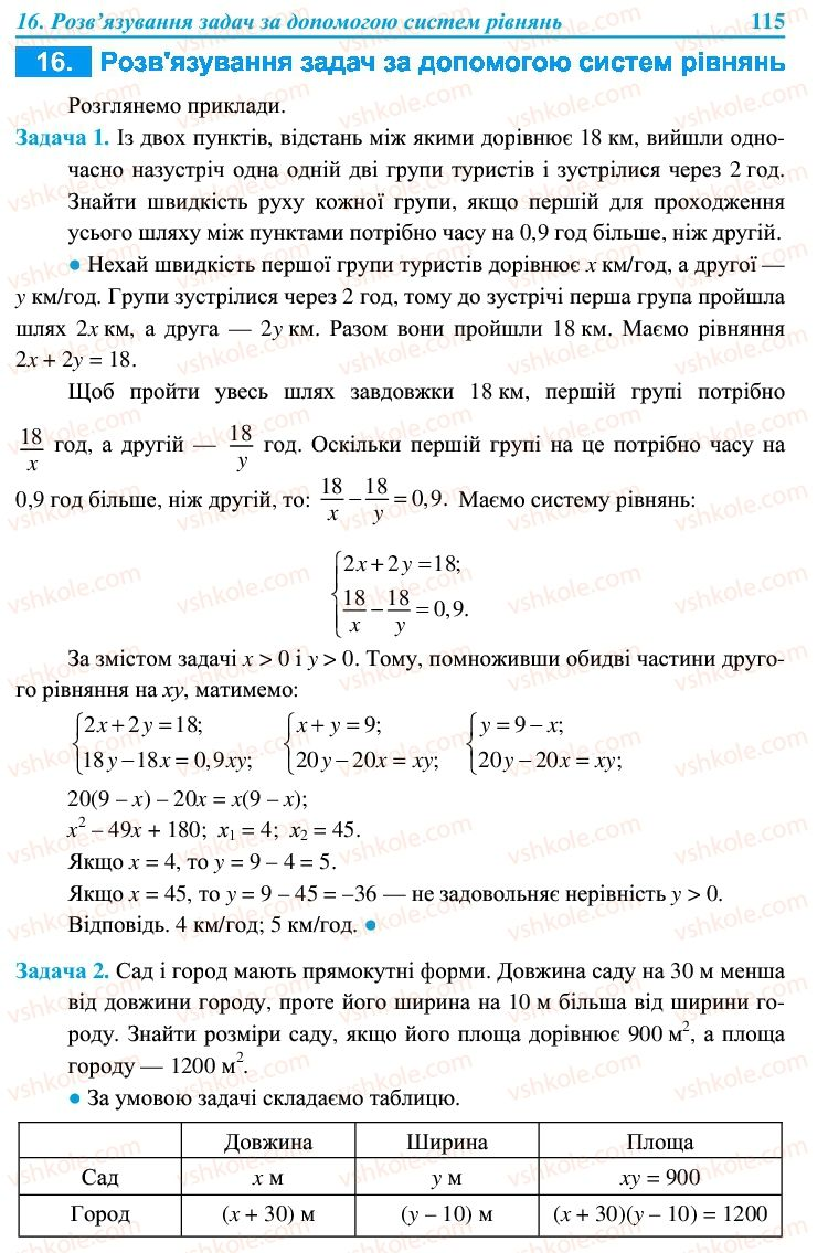 Страница 115 | Учебник Алгебра 9 класс В.Р. Кравчук, Г.М. Янченко, М.В. Підручна 2009
