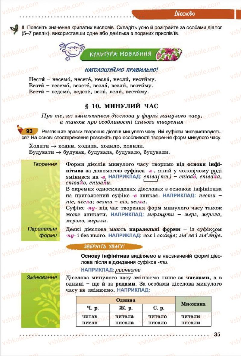 Страница 35   Учебник Українська мова 7 класс О.В. Заболотний, В.В. Заболотний 2015