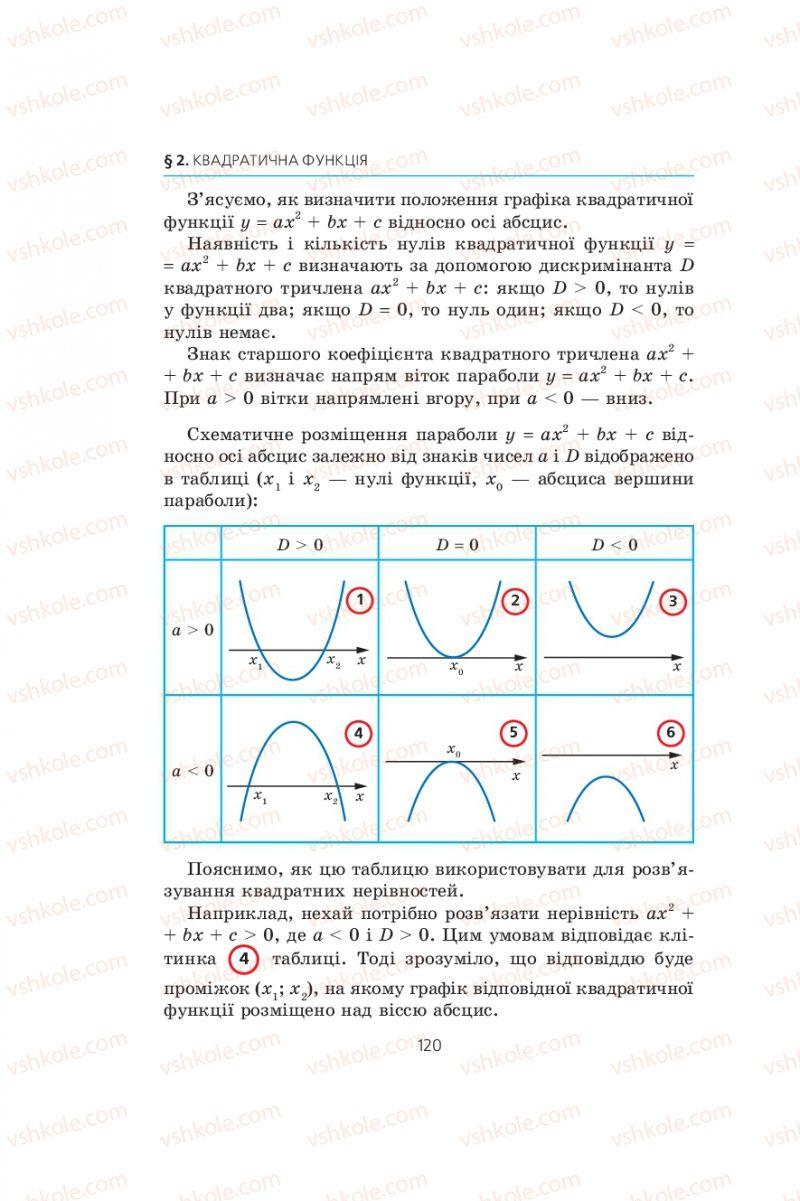 Страница 120   Учебник Алгебра 9 класс А.Г. Мерзляк, В.Б. Полонський, М.С. Якір 2009