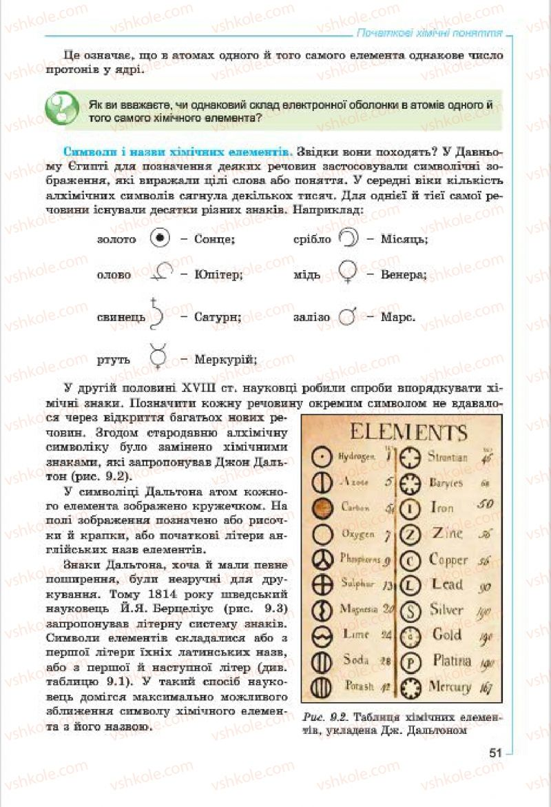 Страница 51   Учебник Хімія 7 класс Г.А. Лашевська, А.А. Лашевська 2015