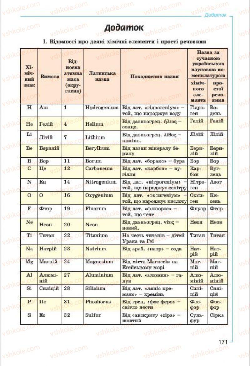Страница 171 | Учебник Хімія 7 класс Г.А. Лашевська, А.А. Лашевська 2015