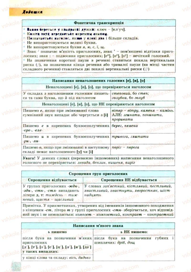 Страница 194 | Учебник Українська мова 10 класс О.В. Заболотний, В.В. Заболотний 2010
