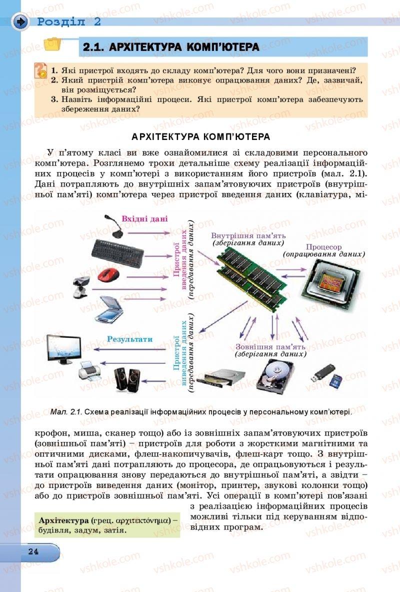 Страница 24 | Учебник Інформатика 8 класс Й.Я. Ривкінд  2016