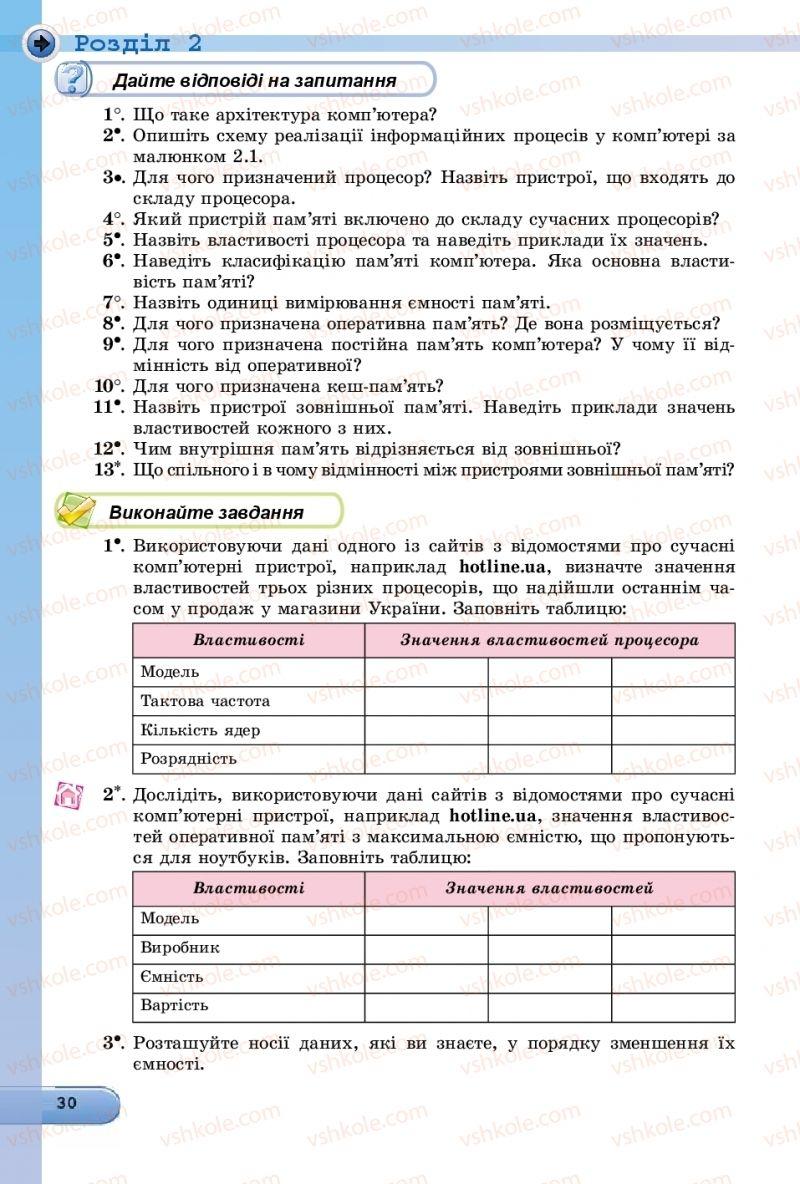 Страница 30 | Учебник Інформатика 8 класс Й.Я. Ривкінд  2016