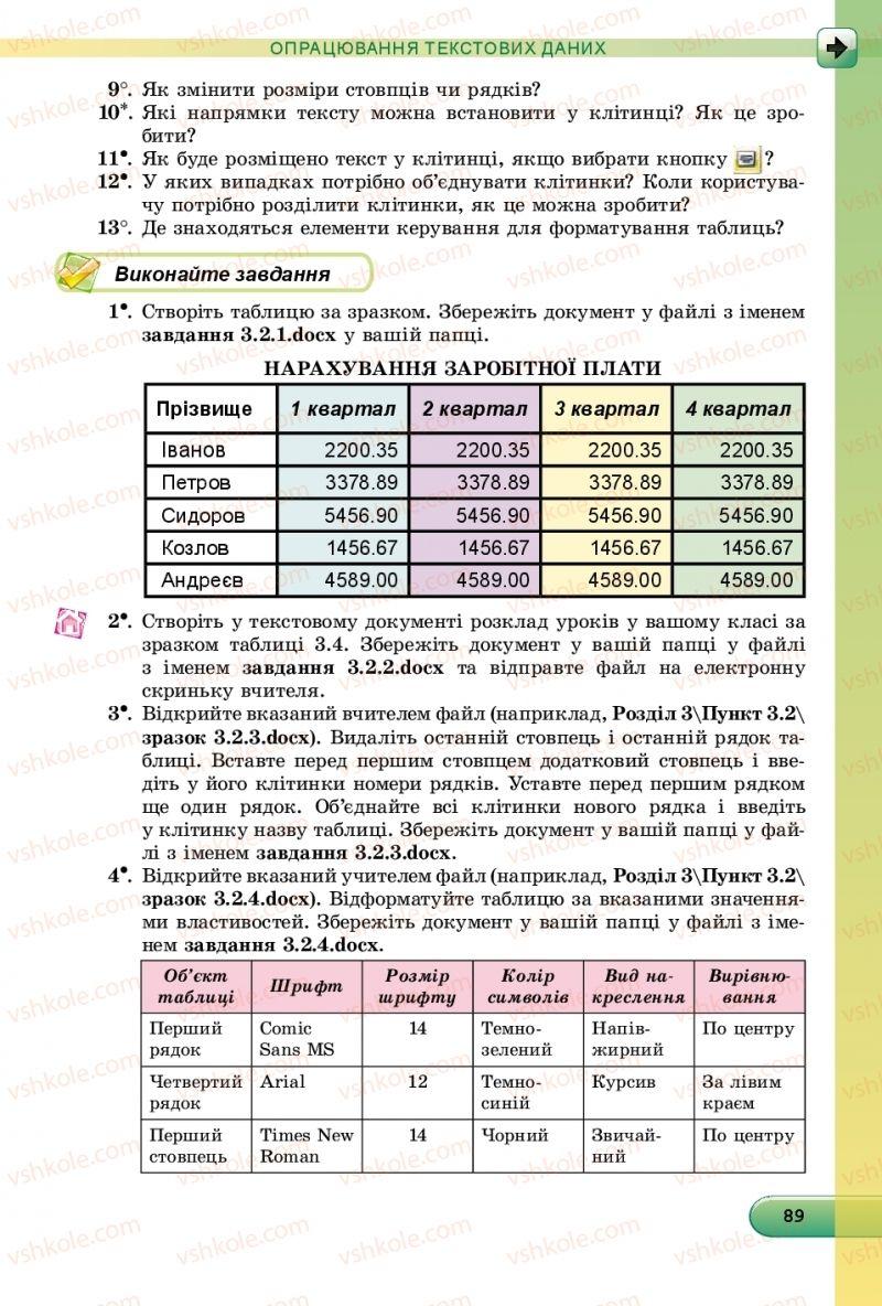 Страница 89 | Учебник Інформатика 8 класс Й.Я. Ривкінд  2016