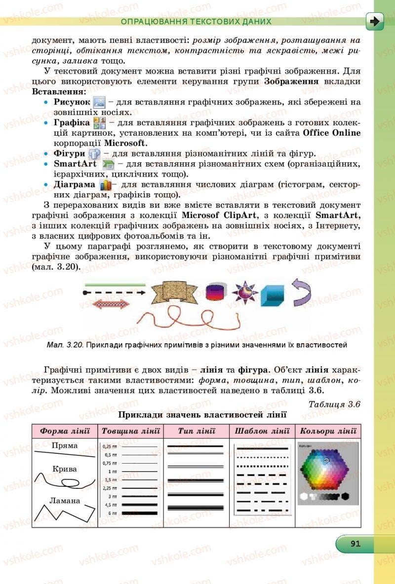 Страница 91 | Учебник Інформатика 8 класс Й.Я. Ривкінд  2016