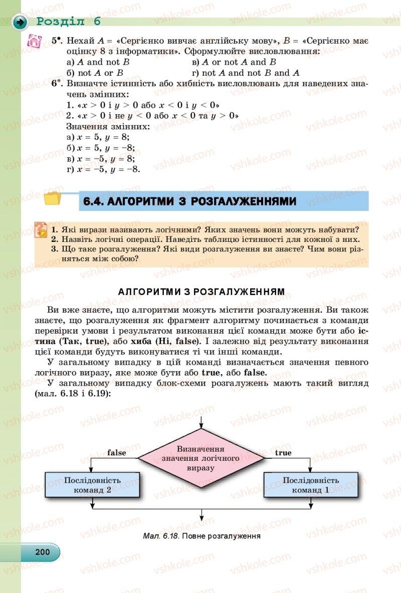 Страница 200 | Учебник Інформатика 8 класс Й.Я. Ривкінд  2016