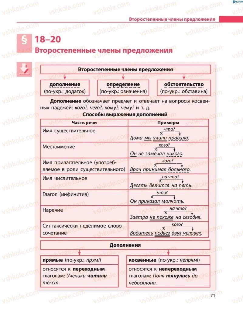 Страница 71 | Учебник Русский язык 8 класс Н.Ф. Баландина 2016 8 год обучения