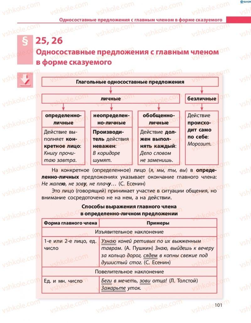 Страница 101 | Учебник Русский язык 8 класс Н.Ф. Баландина 2016 8 год обучения