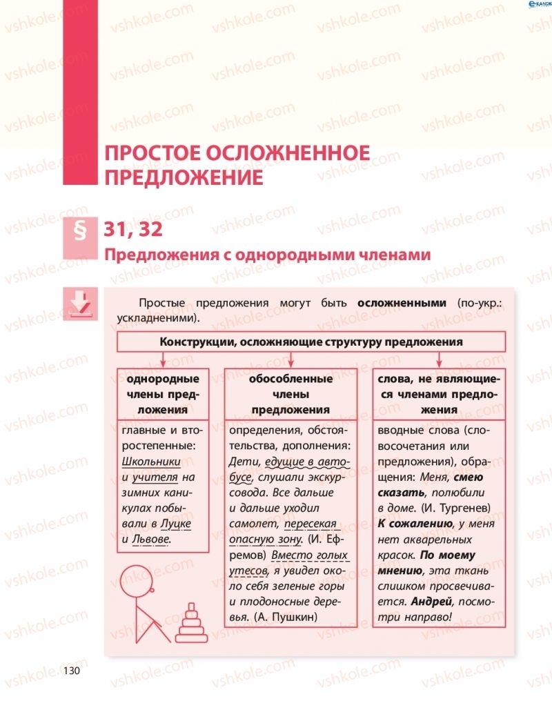 Страница 130 | Учебник Русский язык 8 класс Н.Ф. Баландина 2016 8 год обучения