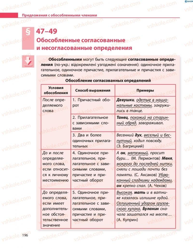 Страница 196   Учебник Русский язык 8 класс Н.Ф. Баландина 2016 8 год обучения