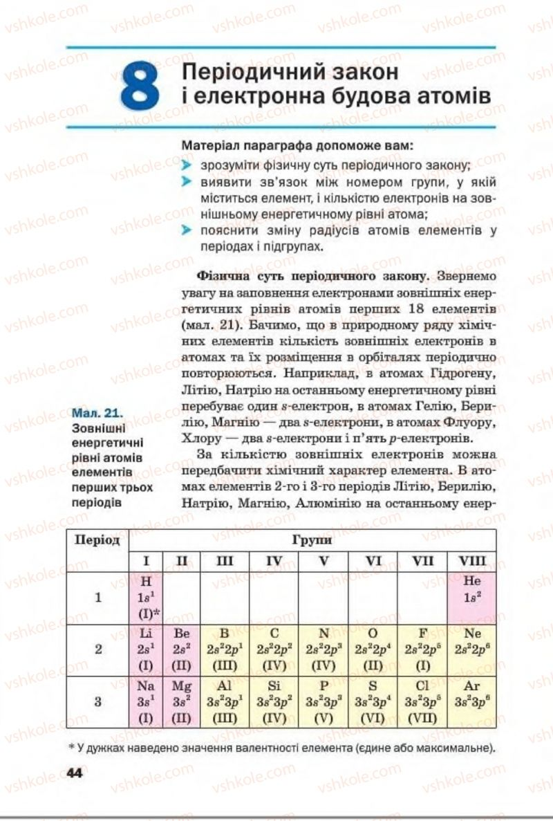 Страница 44 | Учебник Хімія 8 класс П.П. Попель, Л.С. Крикля 2016