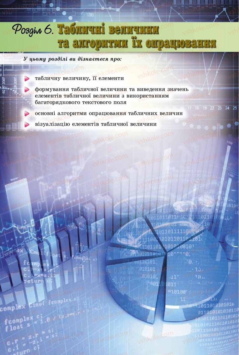 Страница 156 | Учебник Інформатика 9 класс Й.Я. Ривкінд, Т.І. Лисенко, Л.А. Чернікова, В.В. Шакотько 2017