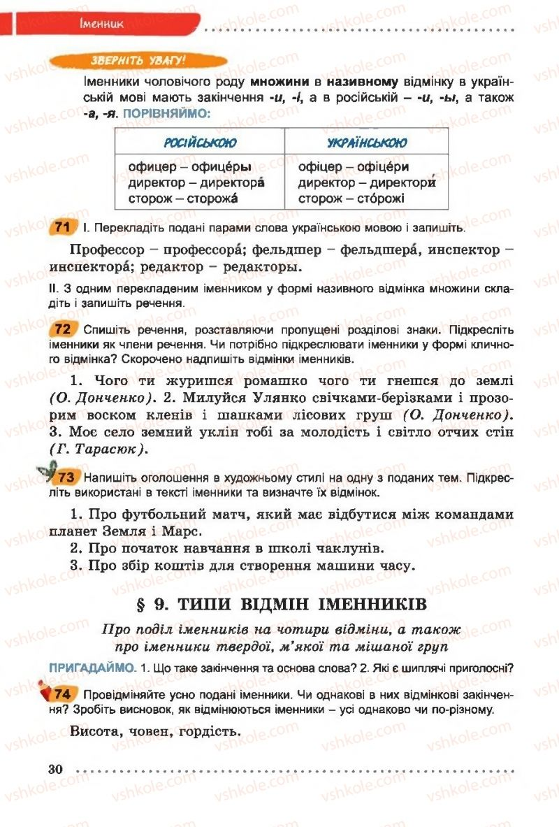 Страница 30 | Учебник Українська мова 6 класс О. В. Заболотний, В. В. Заболотний 2014 На російській мові