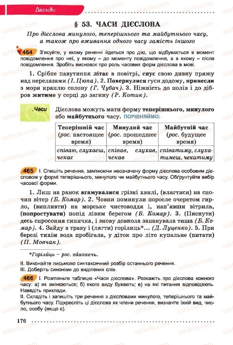 Страница 176 | Учебник Українська мова 6 класс О. В. Заболотний, В. В. Заболотний 2014 На російській мові