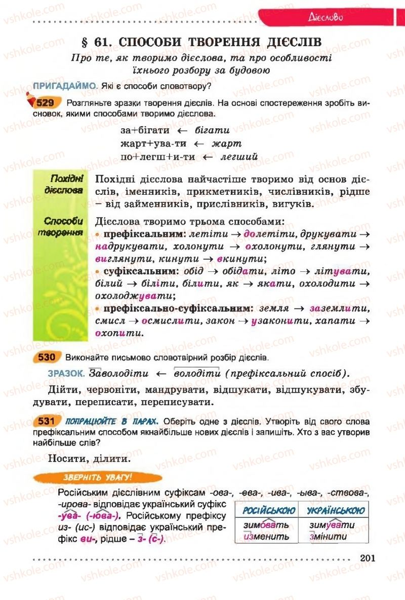 Страница 201 | Учебник Українська мова 6 класс О. В. Заболотний, В. В. Заболотний 2014 На російській мові