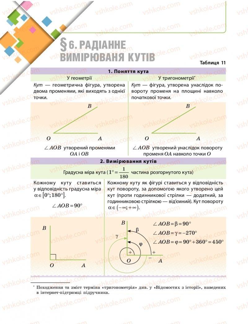 Страница 74 | Учебник Математика 10 класс Є. П. Нелін 2018 Рівень стандарту