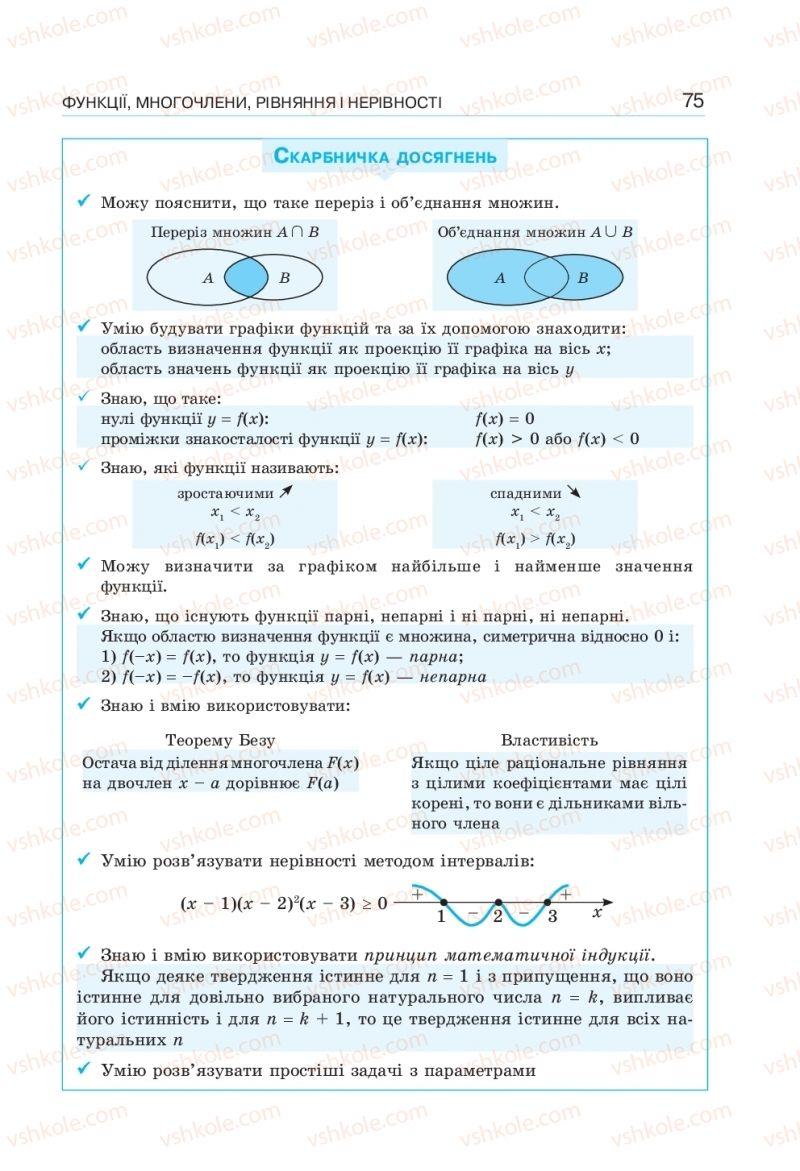 Страница 75 | Учебник Алгебра 10 класс  Г. П. Бевз, В. Г. Бевз, Н. Г. Владімірова 2018 Профільний рівень