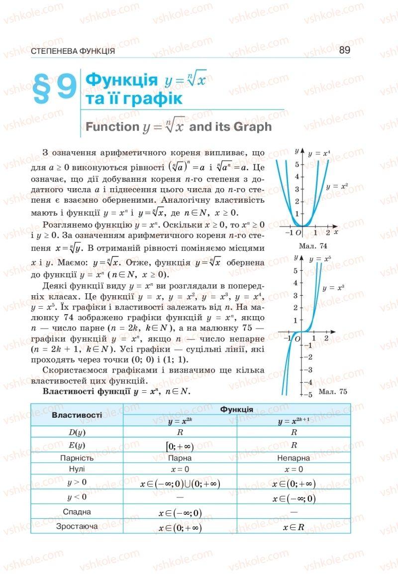 Страница 89 | Учебник Алгебра 10 класс  Г. П. Бевз, В. Г. Бевз, Н. Г. Владімірова 2018 Профільний рівень