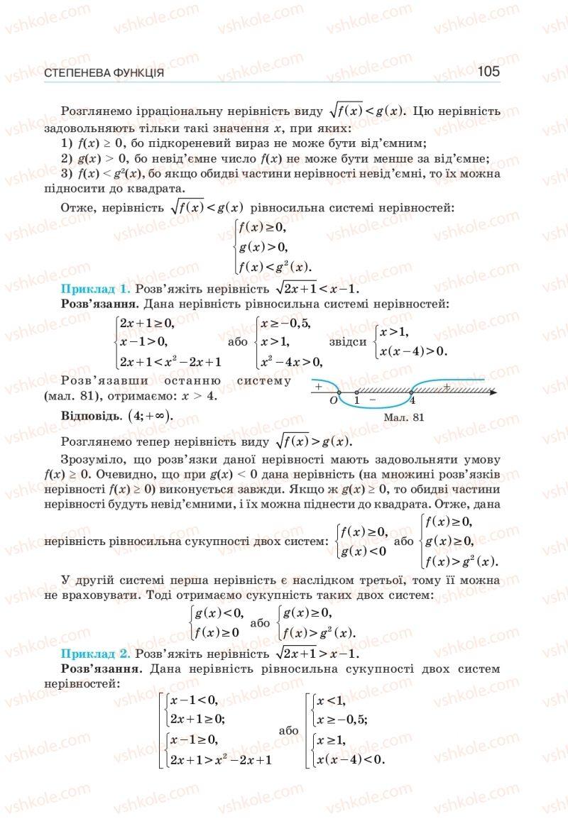 Страница 105   Учебник Алгебра 10 класс  Г. П. Бевз, В. Г. Бевз, Н. Г. Владімірова 2018 Профільний рівень