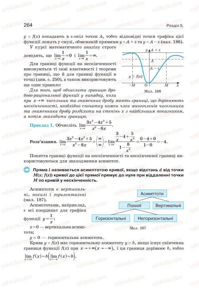 Страница 264 | Учебник Алгебра 10 класс  Г. П. Бевз, В. Г. Бевз, Н. Г. Владімірова 2018 Профільний рівень