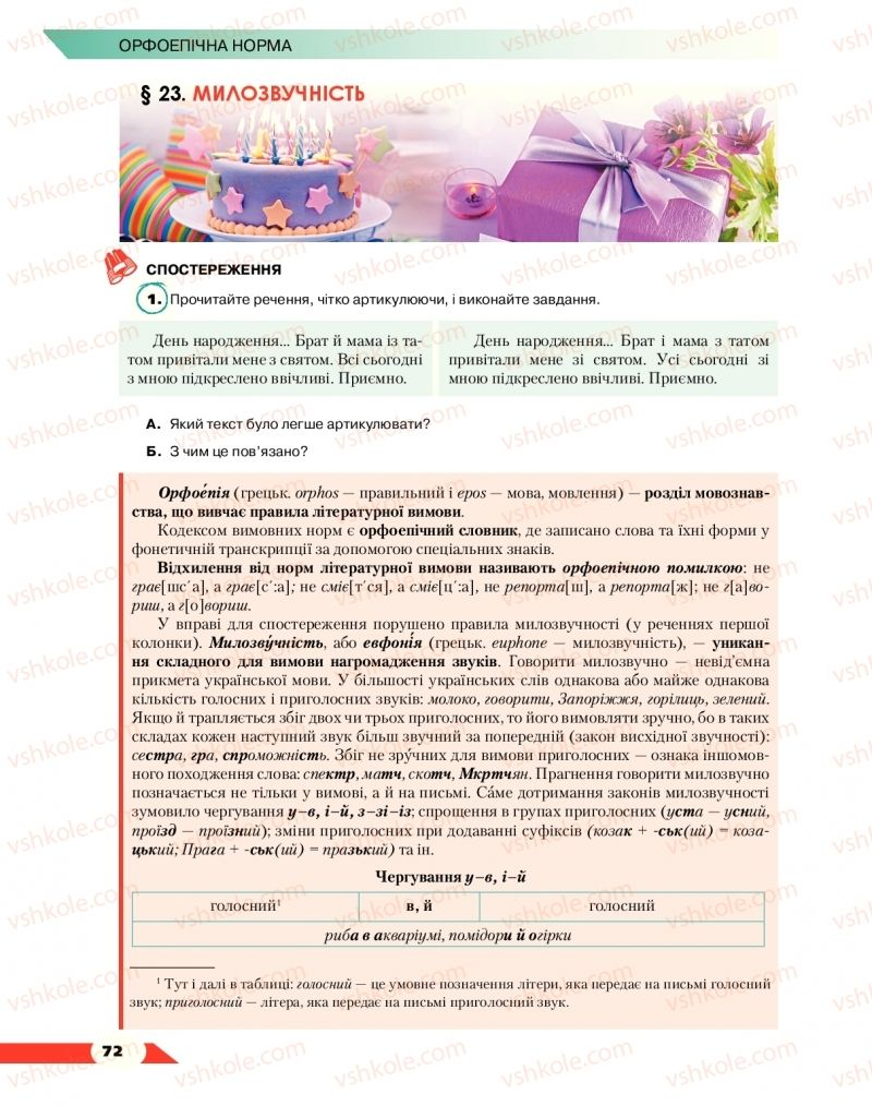 Страница 72 | Учебник Українська мова 10 класс О. М. Авраменко 2018