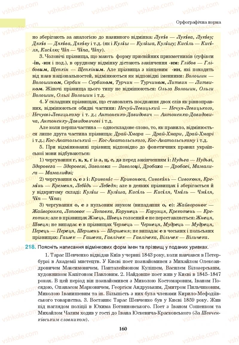 Страница 160 | Учебник Українська мова 10 класс І. П. Ющук 2018