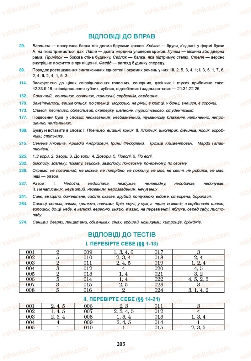Страница 205 | Учебник Українська мова 10 класс І. П. Ющук 2018