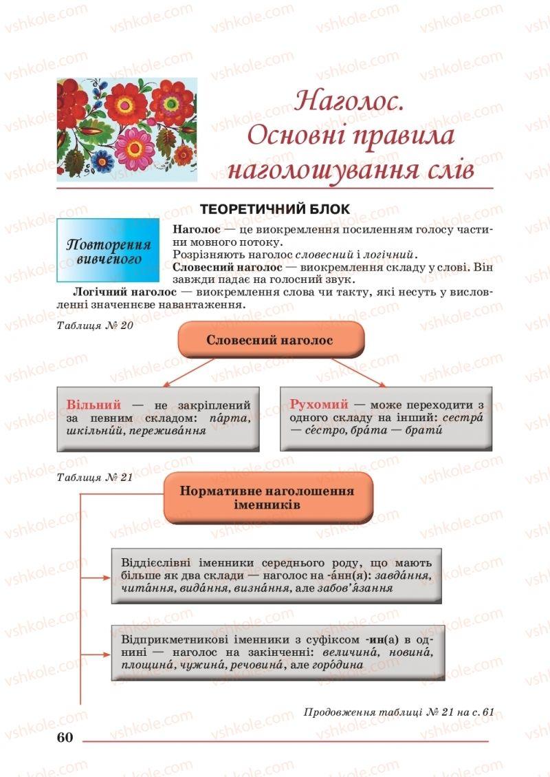 Страница 60 | Учебник Українська мова 10 класс С. В. Шевчук 2018